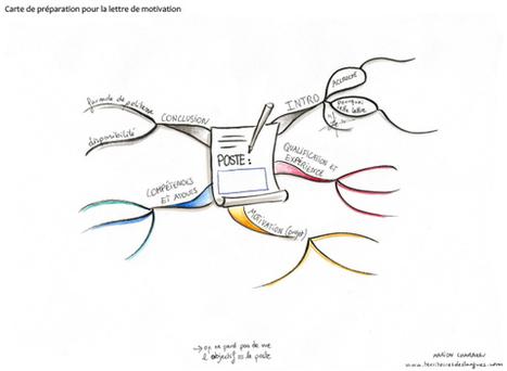 Préparer un CV et une lettre de motivation à l'aide d'une carte heuristique | Reïki | Scoop.it