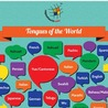 Learning about language differences in your neighbourhood - ES1