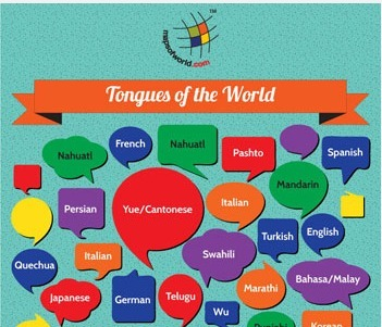 Tongues of the World   Learning about language differences in your neighbourhood - ES1   Scoop.it