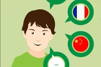The Quick Guide To Learning A Second Language - Edudemic | Spanish in the United States | Scoop.it