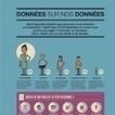 Infographie : Consommateurs : à quelle(s) donnée(s) personnelle(s) tenez-vous le plus ? | CRM, using data | Scoop.it
