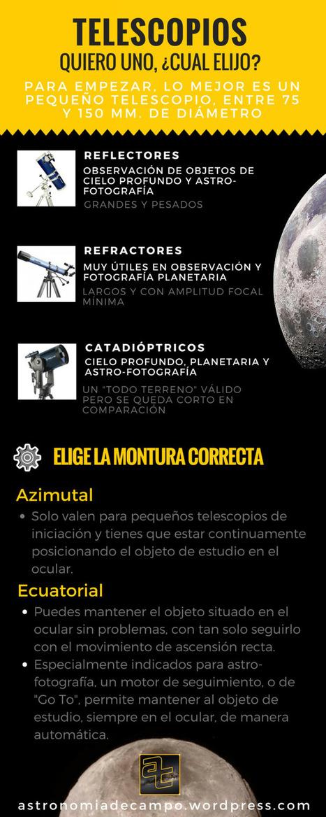 Guía de uso de Telescopio para iniciarse. infografía (1/3) | Astronomía de campo | Scoop.it