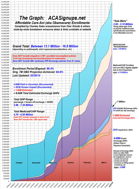 """The Graph"" 