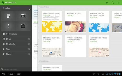 Las diez mejores aplicaciones para tomar notas | Desarrollo de Apps, Softwares & Gadgets: | Scoop.it