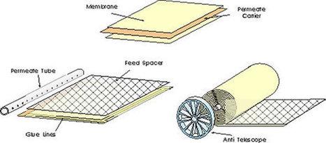 http://www.avistatech.com/Solutions/membrane_construction.htm | kama88hs | Scoop.it