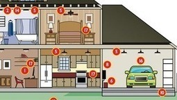 Watchers, carers, and administrators: the smart homes of tomorrow | Web of Things | Scoop.it