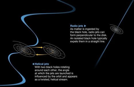Distant Triple Monster Black Hole Discovered | Differently Abled and Our Glorious Gadgets | Scoop.it