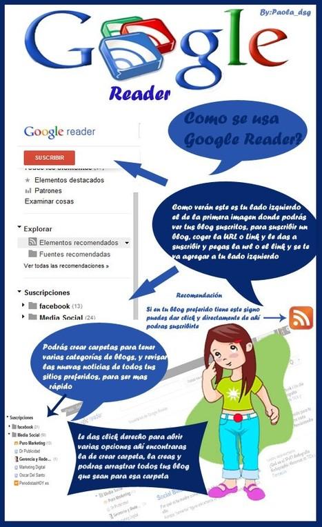Cómo se usa Google Reader (infografía) | Las Tics y las ciencias de la informacion | Scoop.it