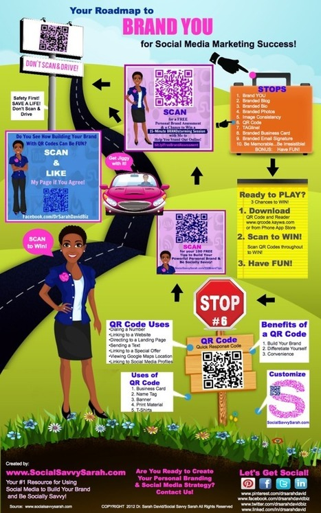 Stop #6 On the Road to Brand YOU for Social Media Marketing Success ~ Your QR Code   social media market research   Scoop.it