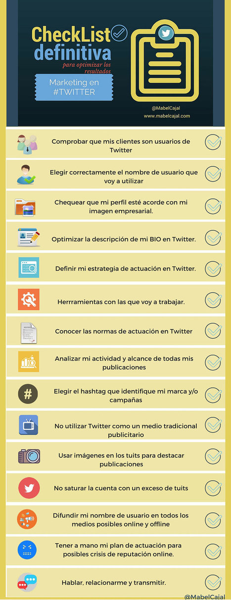 Chuleta para marketing en Twitter #infografia #infographic #marketing #socialmedia   Redes sociales y Social Media   Scoop.it