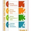 Writing Rubrics | Partner in Education | 7th Grade ELA- Common Core | Scoop.it
