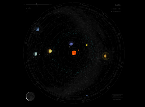 Solar System, interactive | Infographics | Scoop.it