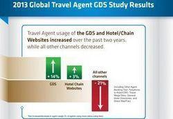 Les GDS s'imposent pour la réservation d'hôtels | E-tourisme | Scoop.it