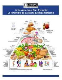 Food and nutrition education organization develops Latin American Diet Pyramid | Deseret News | All Things Food | Scoop.it