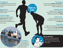 Hard-Wired to Hate Exercise?   CE Healthy Living Research   Scoop.it