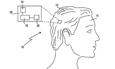 Is Sony's 'smart wig' even more absurd than Google Glass?   thriving in our digital world   Scoop.it