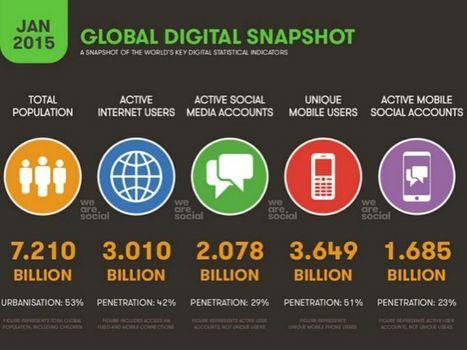 Il digitale in Italia e nel mondo: i numeri di web e social a inizio 2015 | GH WebNews | Scoop.it
