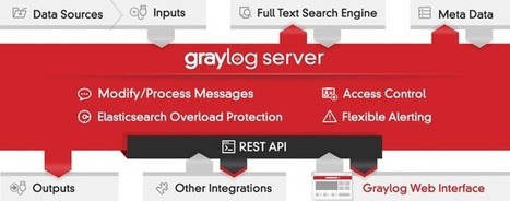 Open Source Log Management with Graylog | Ressources techniques | Scoop.it