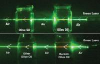 Truco para saber si un aceite de oliva es virgen extra con un puntero láserverde | All About Food | Scoop.it
