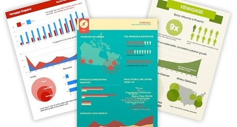 Infographic Design | Infographic Templates | Infographics Blog | Infographics | Scoop.it