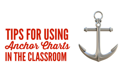 WeAreTeachers: Anchor Charts 101: Why and How to Use Them, Plus 100s of Ideas | Cool School Ideas | Scoop.it