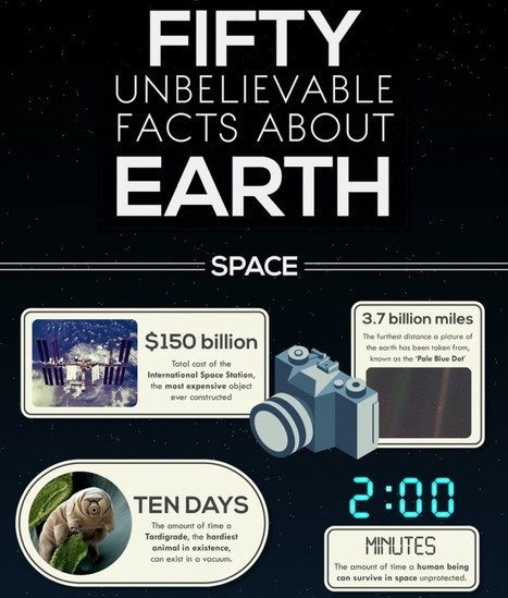 50 Amazing Facts About Earth | Strange and Unusual | Scoop.it
