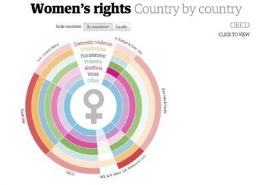Els drets de la dona, país a país | Recursos d'història | Scoop.it