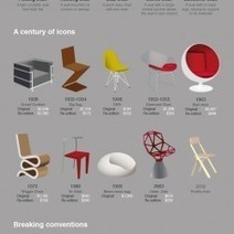 A Century of Chairs | Visual.ly | INFORBEAUTY | Scoop.it