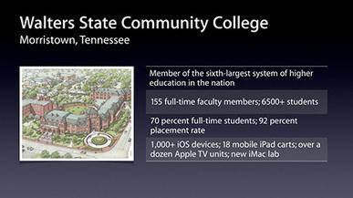 Apple - Education Seminars Online | Ed Tech | Scoop.it