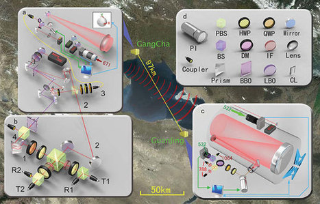 Des scientifiques réussissent à téléporter un objet quantique à 100 km de son point d'origine ! | Remembering tomorrow | Scoop.it