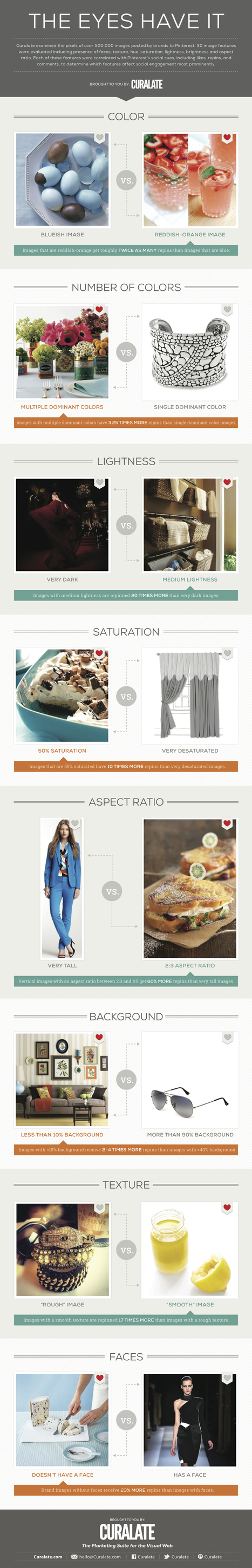 The Science Of The Perfect Pinterest Post [Infographic] - Business 2 Community | Better know and better use Social Media today (facebook, twitter...) | Scoop.it
