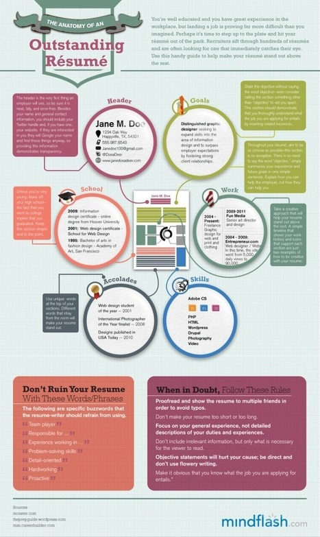 The Anatomy of an Outstanding Résumé [infographic]   Intelligence   Scoop.it