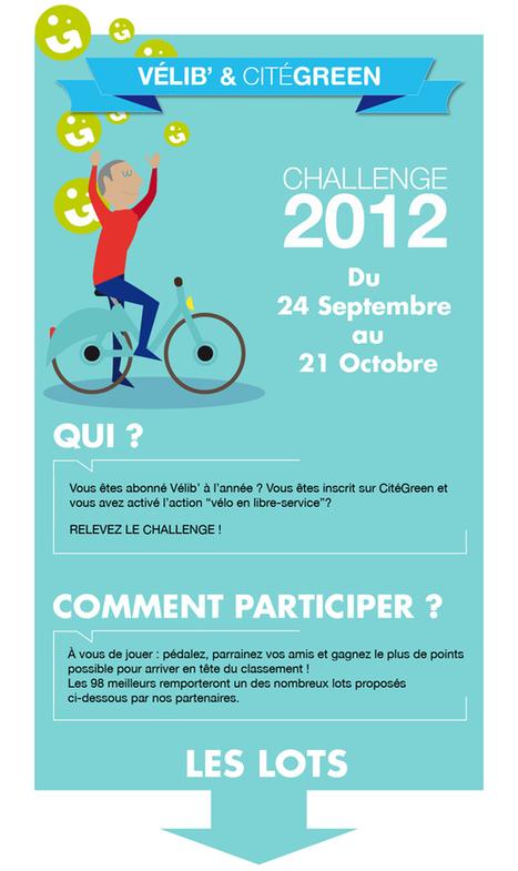CitéGreen et le service Vélib' à Paris joignent leurs efforts et récompensent les utilisateurs | Monnaies En Débat | Scoop.it