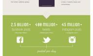 Trending Tweens How Kids Use Social Media  | Tips Builder | Social Media | Scoop.it