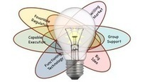 My first MOOC - Managing Innovation | Collaboration for Good | iEduc | Scoop.it