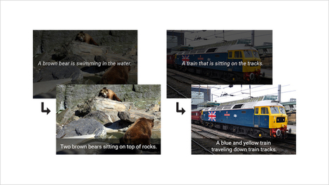 Google's Image Captioning AI Can Describe Photos with 94% Accuracy   Learning*Education*Technology   Scoop.it