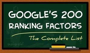 Infographie SEO : Les 200 facteurs clés de positionnement de Google - Infographie - Optimisation Conversion | WebMarketing | Scoop.it