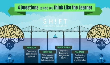 Four Questions You Should Ask to Help You Think Like a Learner | E-Learning in Business | Scoop.it