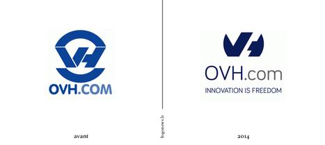 OVH change de logo | the web: design, E-skills & news | Scoop.it