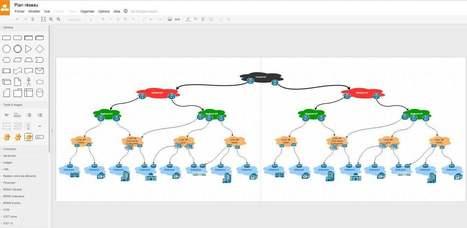 Draw.io pour dessiner de superbes diagrammes en ligne | design | Scoop.it