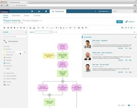Forrester Research: Software AG destaca por su arquitectura empresarial | Arquitectura Empresarial | Scoop.it