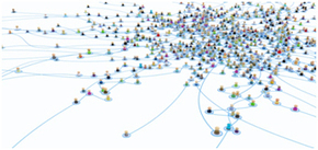 Countless conversations | Communicating Complexity | Scoop.it