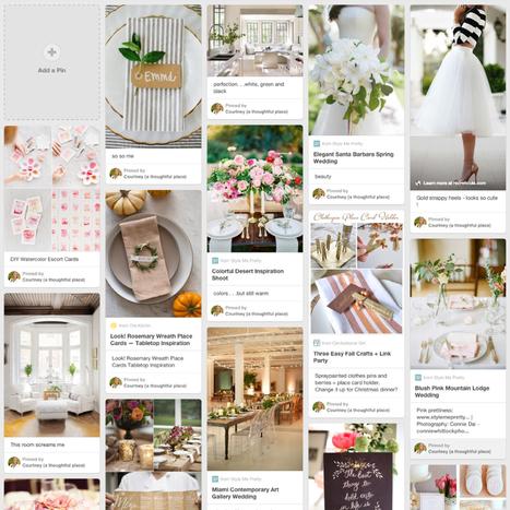 Blog - | Blog, humeurs, tendances | Scoop.it