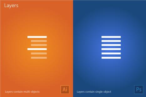 Photoshop VS Illustrator en 13 différences ! - Piwee | Photoshop | Scoop.it