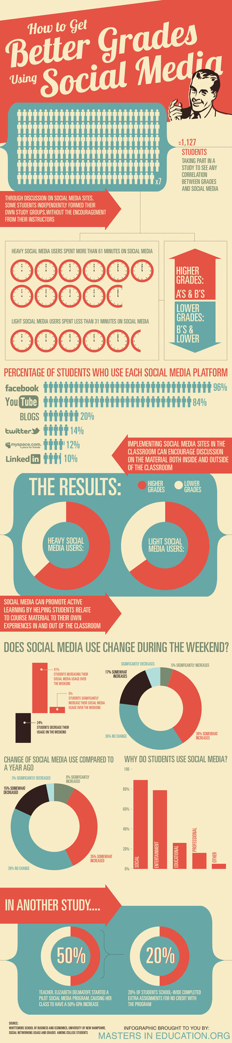 Social media can be your key to better grades this year[Infographic]   EPIC Infographic   Scoop.it