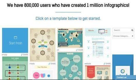10 outils en ligne pour créer des infographies – Les Outils Tice | outils numériques pour la pédagogie | Scoop.it