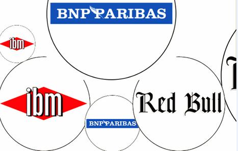 Influencia - Media - Et si les marques avaient déjà gagné le combat des médias ? | Ré veille matinale | Scoop.it