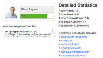 Author Rank - Check Your Authority With Virante Tool -   content marketing   Scoop.it