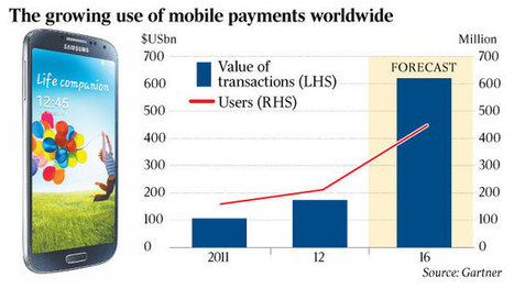 Banking faces disruptive tech challenge from players like Google, Apple | disrupt it | Scoop.it
