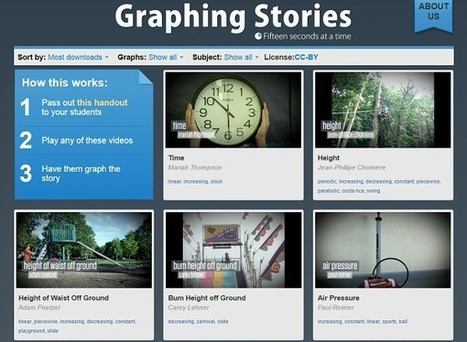 Graphing Stories | UKEdChat - Supporting the Education Community | Edtech PK-12 | Scoop.it